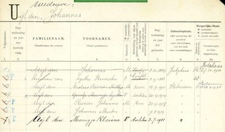 Op zoek naar je Hilversumse voorouders: ruim 58.000 gezinskaarten uit periode 1920-1939 online te bekijken