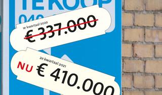 De grootste prijsstijging ooit gemeten. De huizengekte is nog lang niet voorbij. Kijk hier hoe de prijzen zijn gestegen in uw regio
